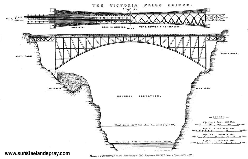 Design plan for the Victoria Falls Bridge (from Hobson, 1907)